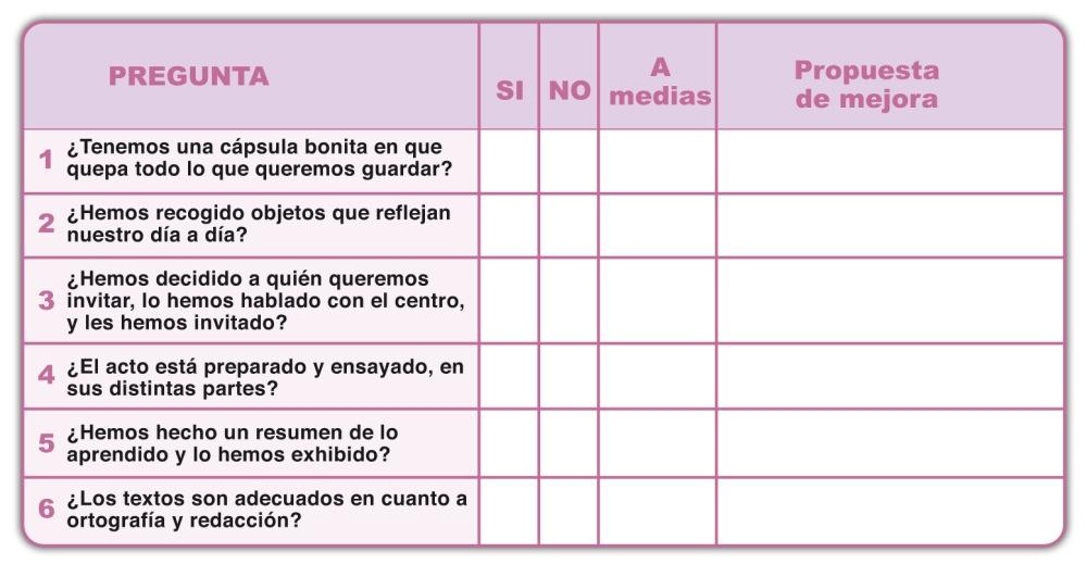 TABLA REVISION Y MEJORAeps
