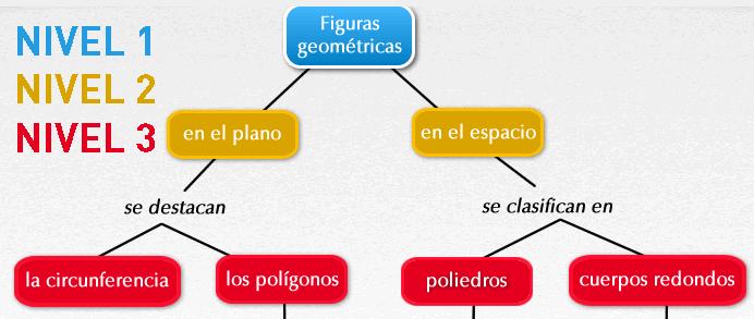 cuadro_figuras_geometricas.png