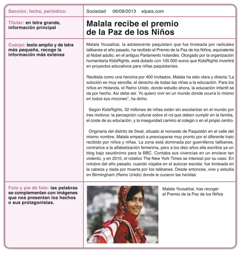 Análisis De Textos La Portada Y La Noticia Tirar De La Lengua